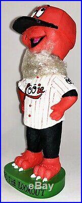 Minor League Baseball Chattanooga Lookouts LOOIE The Lookout Mascot Bobblehead